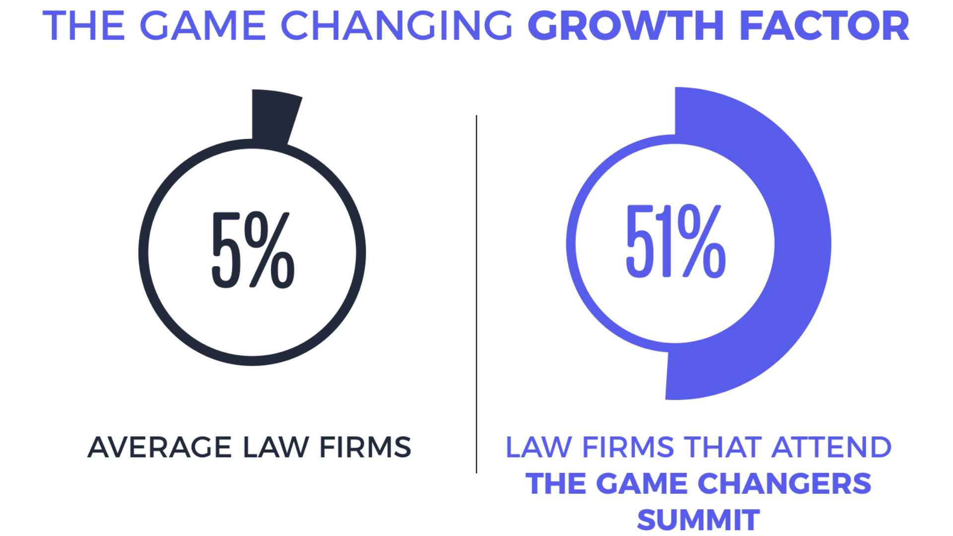 GAME CHANGING GROWTH FACTOR